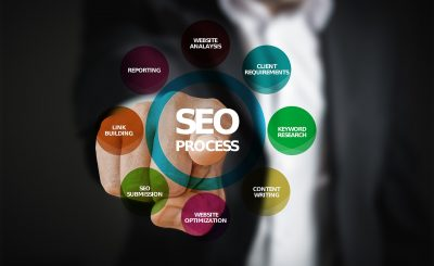 Why Do You Need To Hire Local SEO Services For Your Local Businesses?