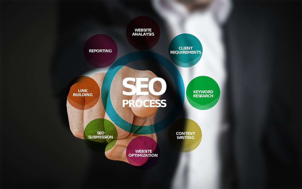 How to choose your next SEO Agency in 5 Steps